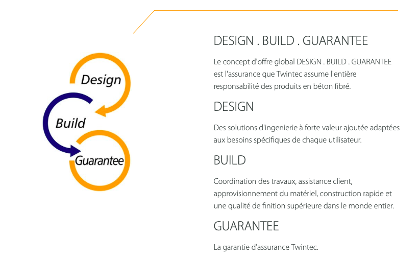 design_build_guarantee_twintec